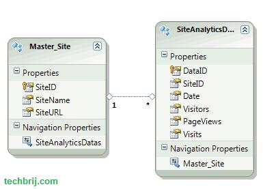 sql server table analytics