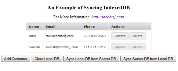 sync html5 indexeddb webapi Syncing Offline Database(HTML5 IndexedDB) With Online Database using ASP.NET Web API