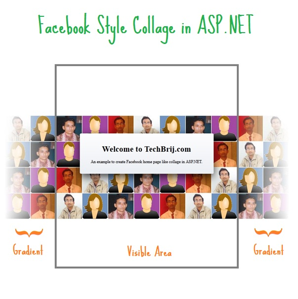 facebook style collage