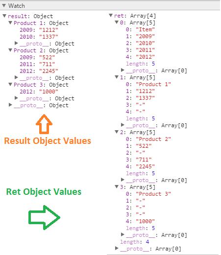 convert html table to pdf using javascript