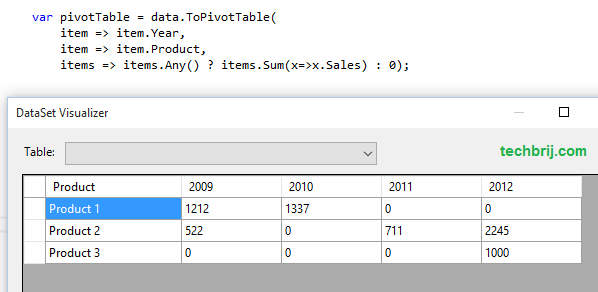 Pivot C# Array or DataTable: Convert a Column To a Row with LINQ