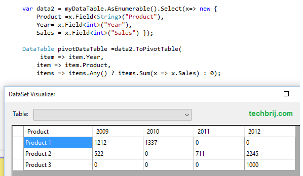 Pivot C# Array or DataTable: Convert a Column To a Row with