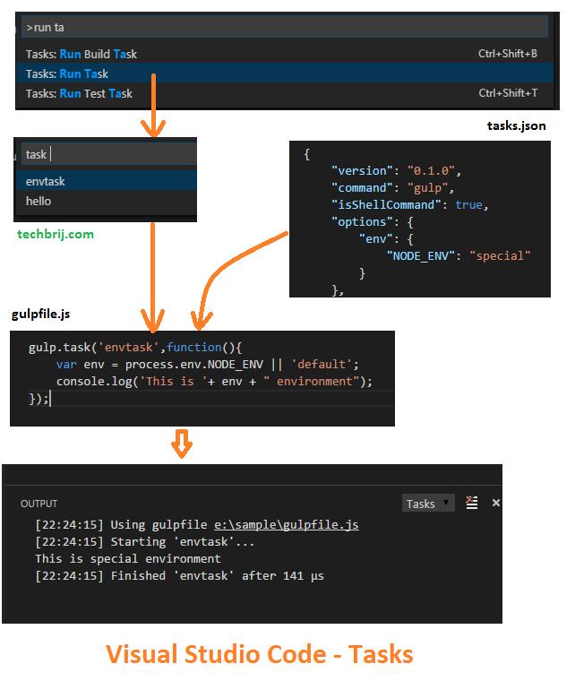 Visual Studio Code Debugging