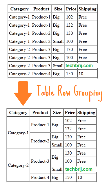 HTML Table Row Grouping with jQuery - TechBrij