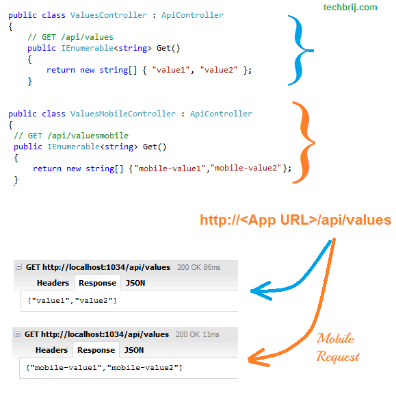 web-api-mobile-request