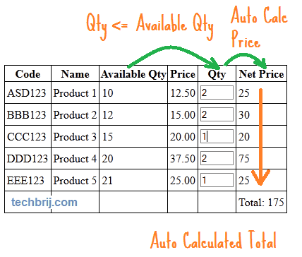 shopping cart Quantity Validation and Total Calculation in ASP.NET Gridview Shopping Cart with jQuery